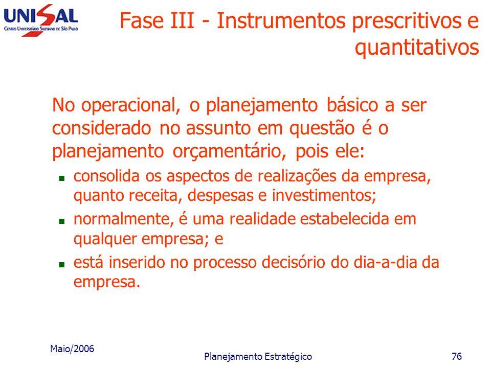 Maio/2006 Planejamento Estratégico75 Fase III - Instrumentos prescritivos e quantitativos A consideração dos instrumentos quantitativos, representados
