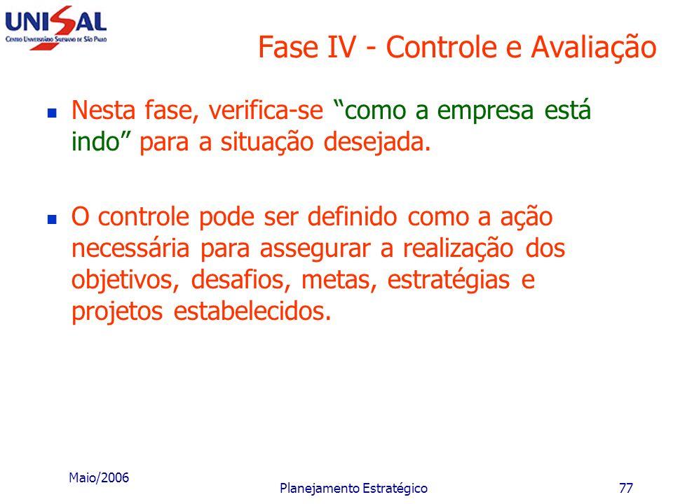 Maio/2006 Planejamento Estratégico76 Fase III - Instrumentos prescritivos e quantitativos No operacional, o planejamento básico a ser considerado no a