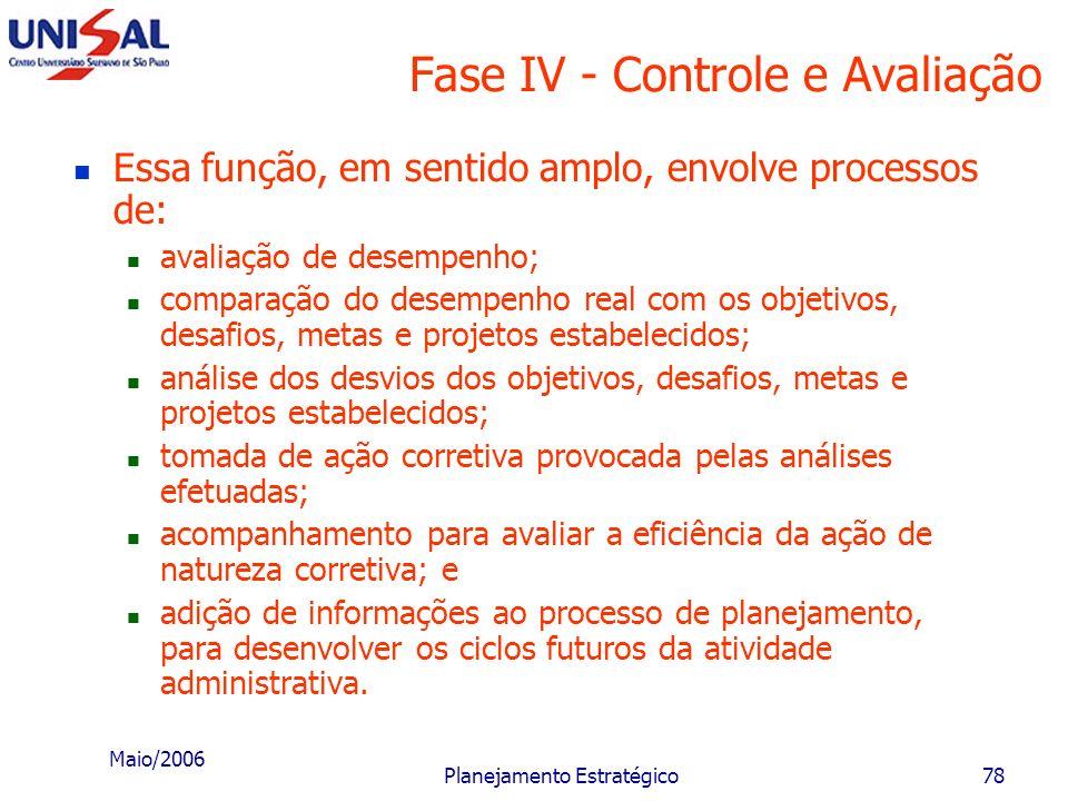 Maio/2006 Planejamento Estratégico77 Fase IV - Controle e Avaliação Nesta fase, verifica-se como a empresa está indo para a situação desejada. O contr