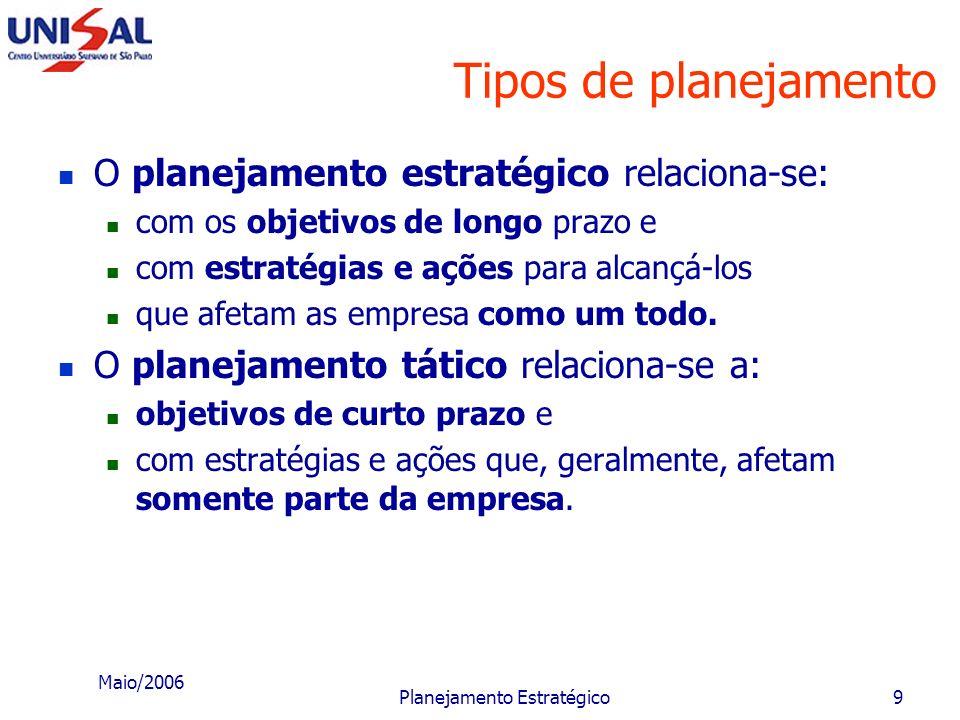 Maio/2006 Planejamento Estratégico8 Níveis de decisão e Tipos de planejamento Na consideração dos grandes níveis hierárquicos, podem-se distinguir 3 t