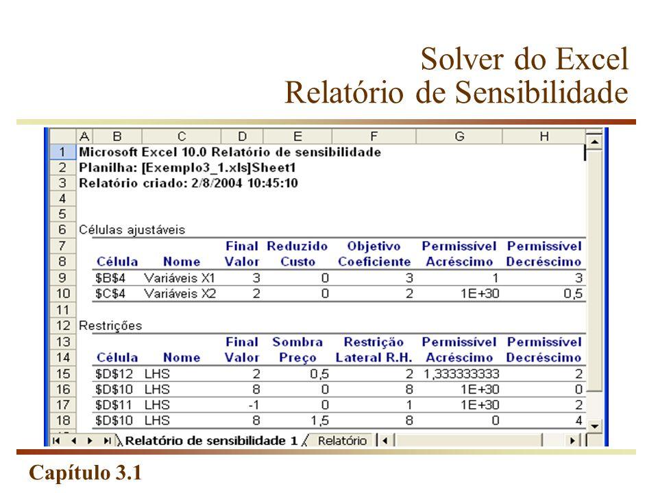 Capítulo 3.1 Solver do Excel Relatório de Sensibilidade
