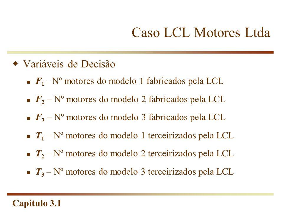 Capítulo 3.1 Caso LCL Motores Ltda Variáveis de Decisão F 1 – Nº motores do modelo 1 fabricados pela LCL F 2 – Nº motores do modelo 2 fabricados pela