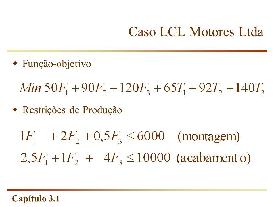 Capítulo 3.1 Função-objetivo Restrições de Produção Caso LCL Motores Ltda