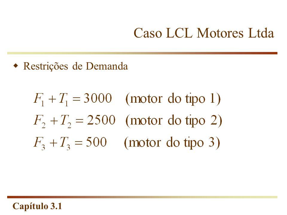Capítulo 3.1 Caso LCL Motores Ltda Restrições de Demanda