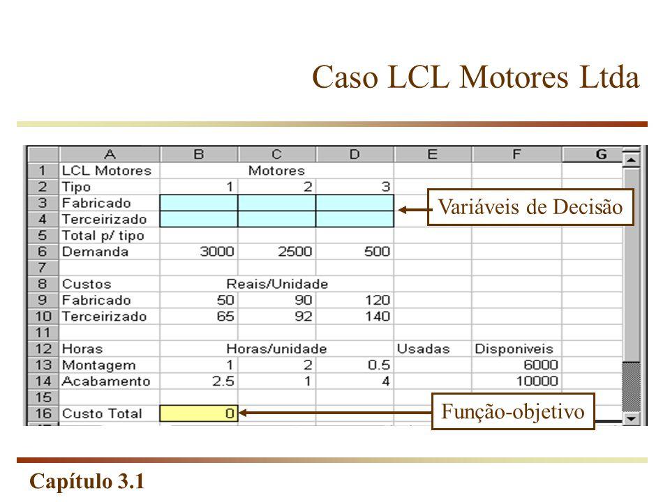 Capítulo 3.1 Caso LCL Motores Ltda Função-objetivo Variáveis de Decisão