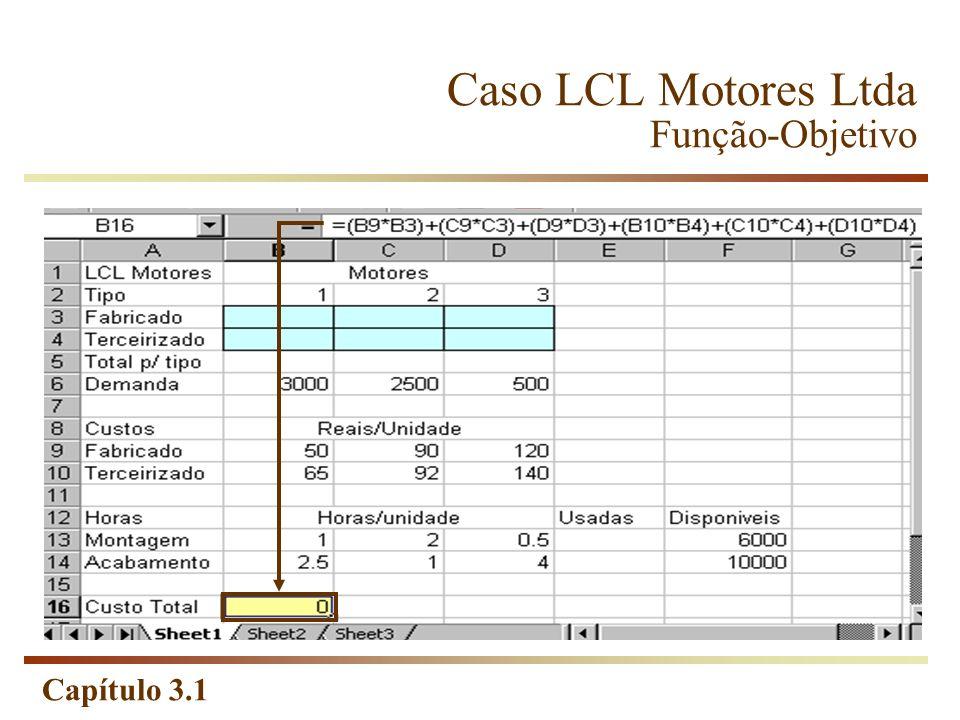 Capítulo 3.1 Caso LCL Motores Ltda Função-Objetivo