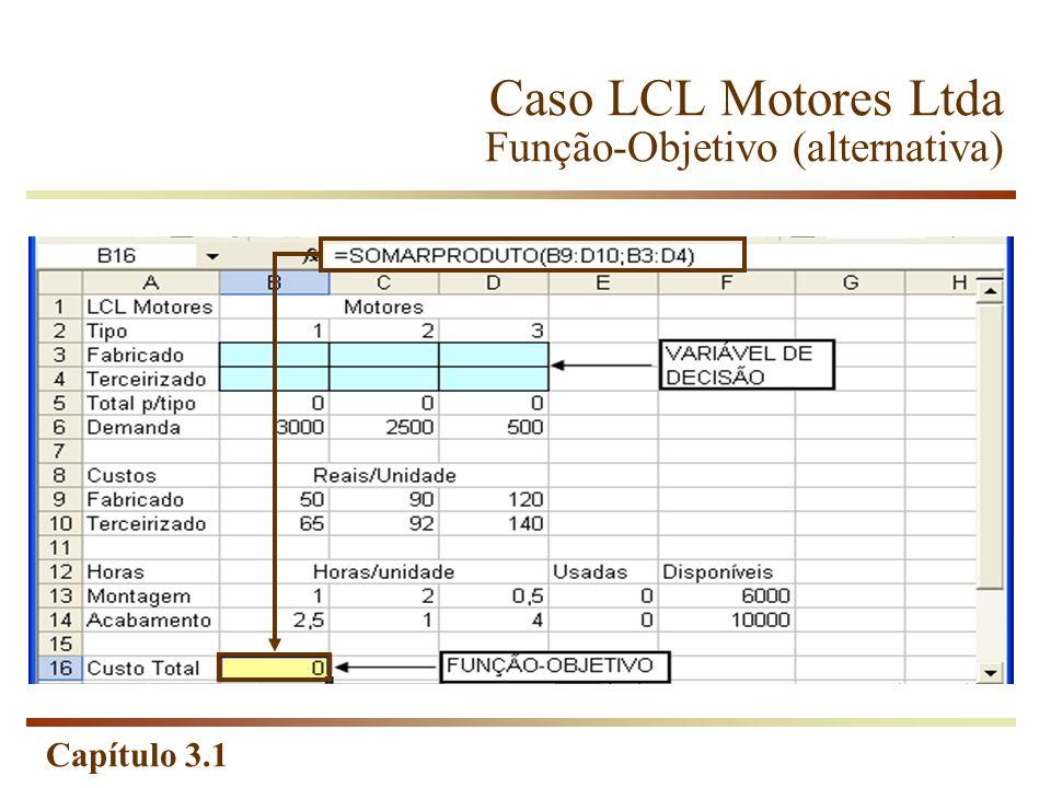 Capítulo 3.1 Caso LCL Motores Ltda Função-Objetivo (alternativa)
