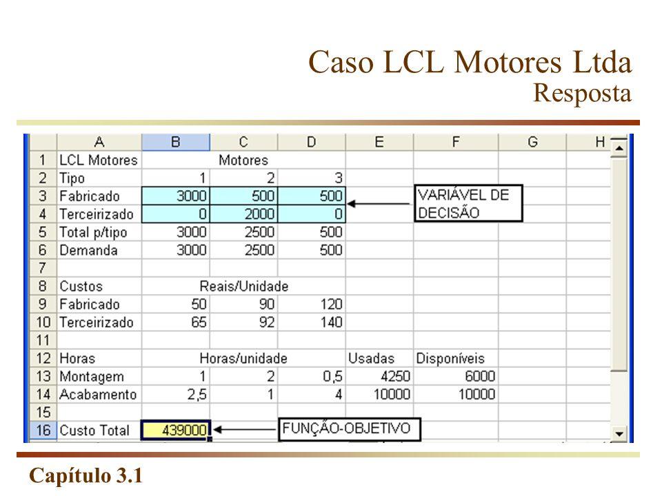 Capítulo 3.1 Caso LCL Motores Ltda Resposta