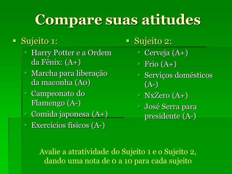 Compare suas atitudes Sujeito 1: Sujeito 1: Harry Potter e a Ordem da Fênix: (A+) Harry Potter e a Ordem da Fênix: (A+) Marcha para liberação da macon