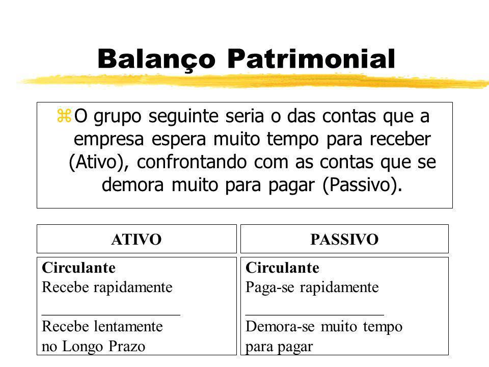 Balanço Patrimonial zO grupo seguinte seria o das contas que a empresa espera muito tempo para receber (Ativo), confrontando com as contas que se demo