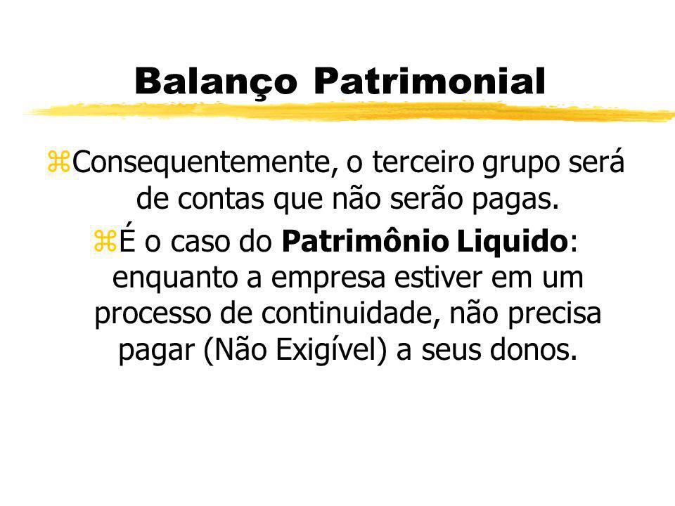 Balanço Patrimonial zConsequentemente, o terceiro grupo será de contas que não serão pagas. zÉ o caso do Patrimônio Liquido: enquanto a empresa estive