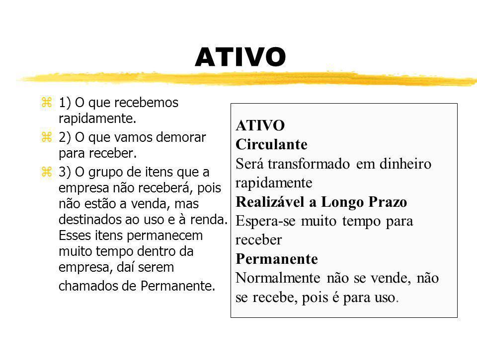 ATIVO z1) O que recebemos rapidamente. z2) O que vamos demorar para receber. z3) O grupo de itens que a empresa não receberá, pois não estão a venda,