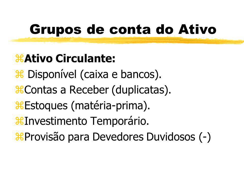 Grupos de conta do Ativo zAtivo Circulante: z Disponível (caixa e bancos). zContas a Receber (duplicatas). zEstoques (matéria-prima). zInvestimento Te