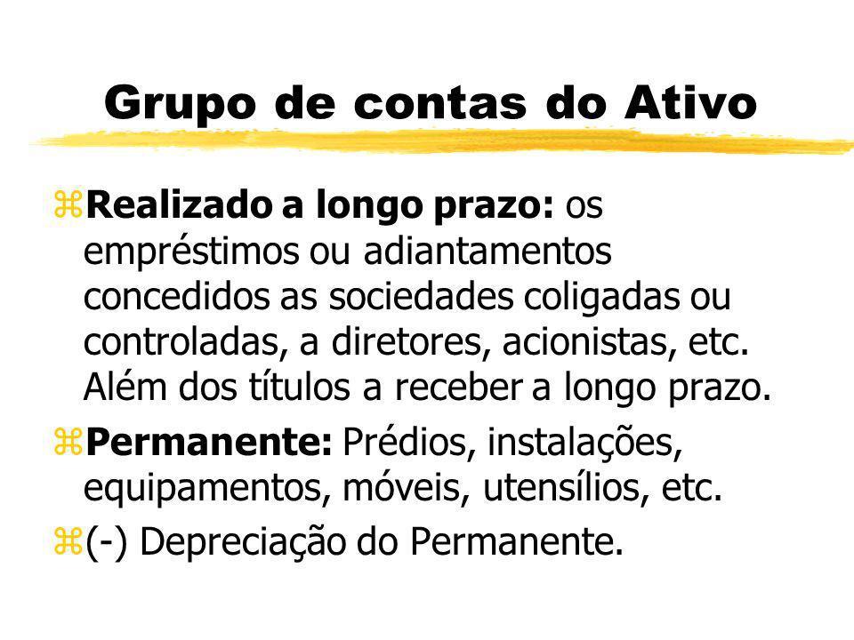 Grupo de contas do Ativo zRealizado a longo prazo: os empréstimos ou adiantamentos concedidos as sociedades coligadas ou controladas, a diretores, aci