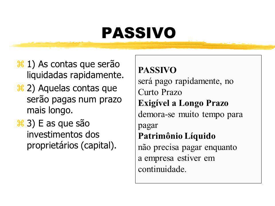 PASSIVO z1) As contas que serão liquidadas rapidamente. z2) Aquelas contas que serão pagas num prazo mais longo. z3) E as que são investimentos dos pr