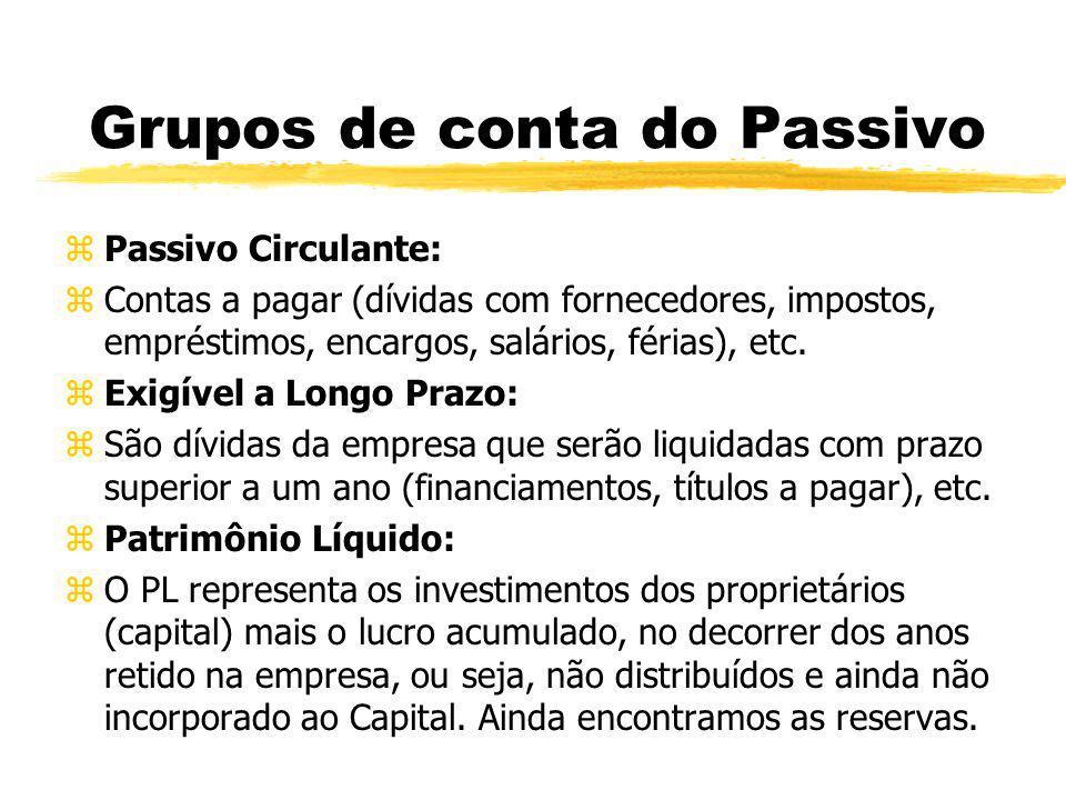 Grupos de conta do Passivo zPassivo Circulante: zContas a pagar (dívidas com fornecedores, impostos, empréstimos, encargos, salários, férias), etc. zE