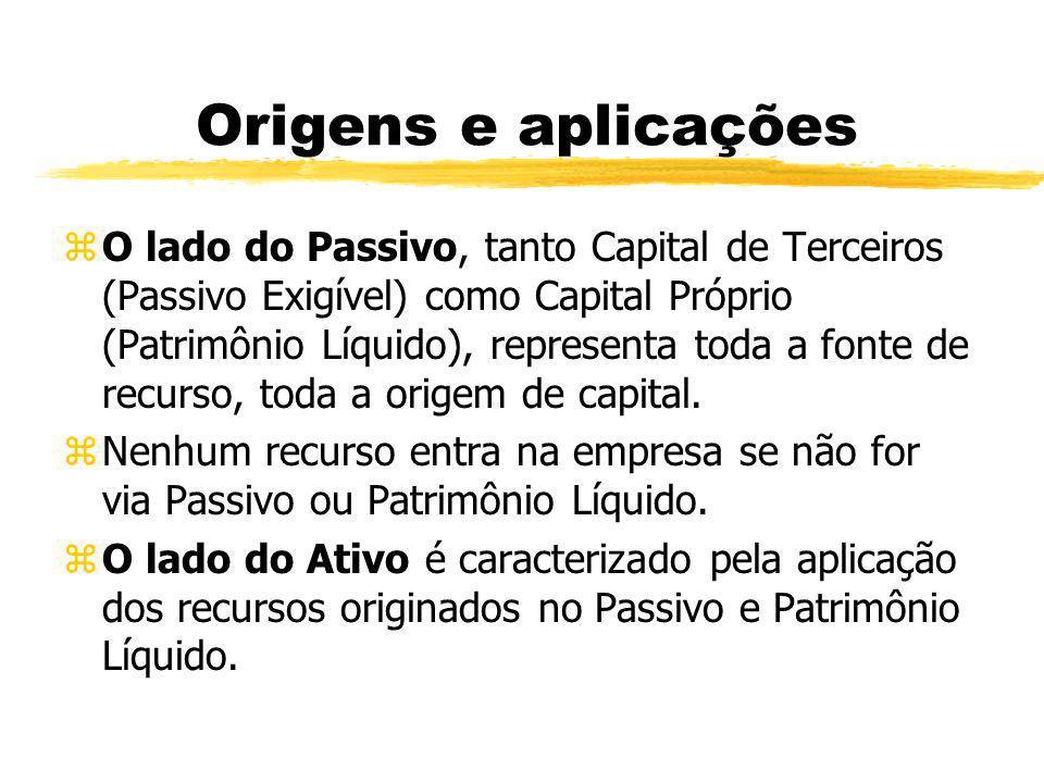 Origens e aplicações zO lado do Passivo, tanto Capital de Terceiros (Passivo Exigível) como Capital Próprio (Patrimônio Líquido), representa toda a fo