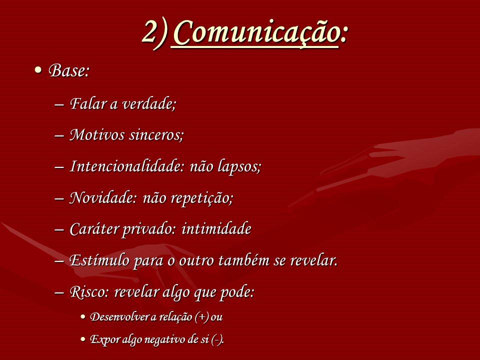 2) Comunicação: Base:Base: –Falar a verdade; –Motivos sinceros; –Intencionalidade: não lapsos; –Novidade: não repetição; –Caráter privado: intimidade