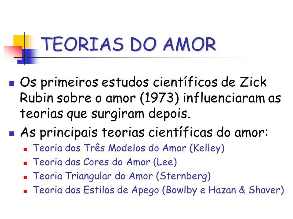 Os primeiros estudos científicos de Zick Rubin sobre o amor (1973) influenciaram as teorias que surgiram depois. As principais teorias científicas do