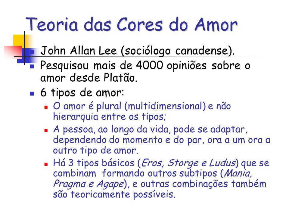 Teoria das Cores do Amor John Allan Lee (sociólogo canadense). Pesquisou mais de 4000 opiniões sobre o amor desde Platão. 6 tipos de amor: O amor é pl
