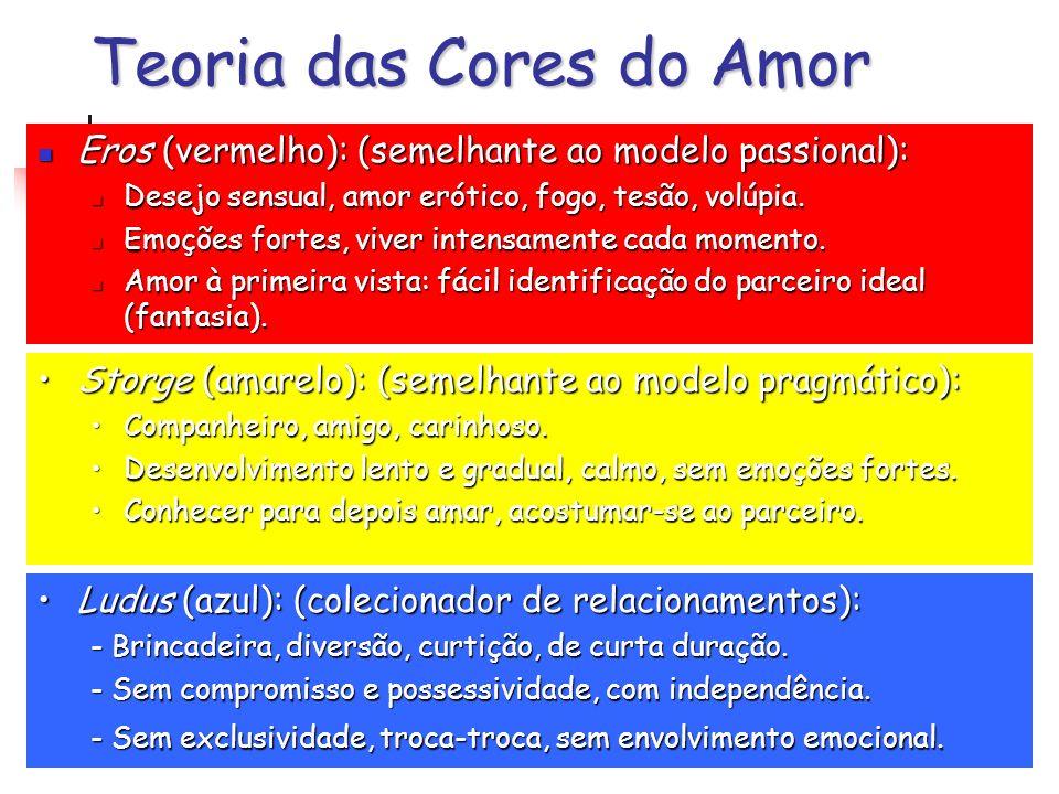 Teoria das Cores do Amor Eros (vermelho): (semelhante ao modelo passional): Eros (vermelho): (semelhante ao modelo passional): Desejo sensual, amor er