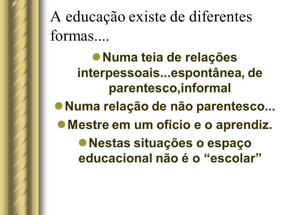 A educação existe de diferentes formas.... Numa teia de relações interpessoais...espontânea, de parentesco,informal Numa relação de não parentesco...