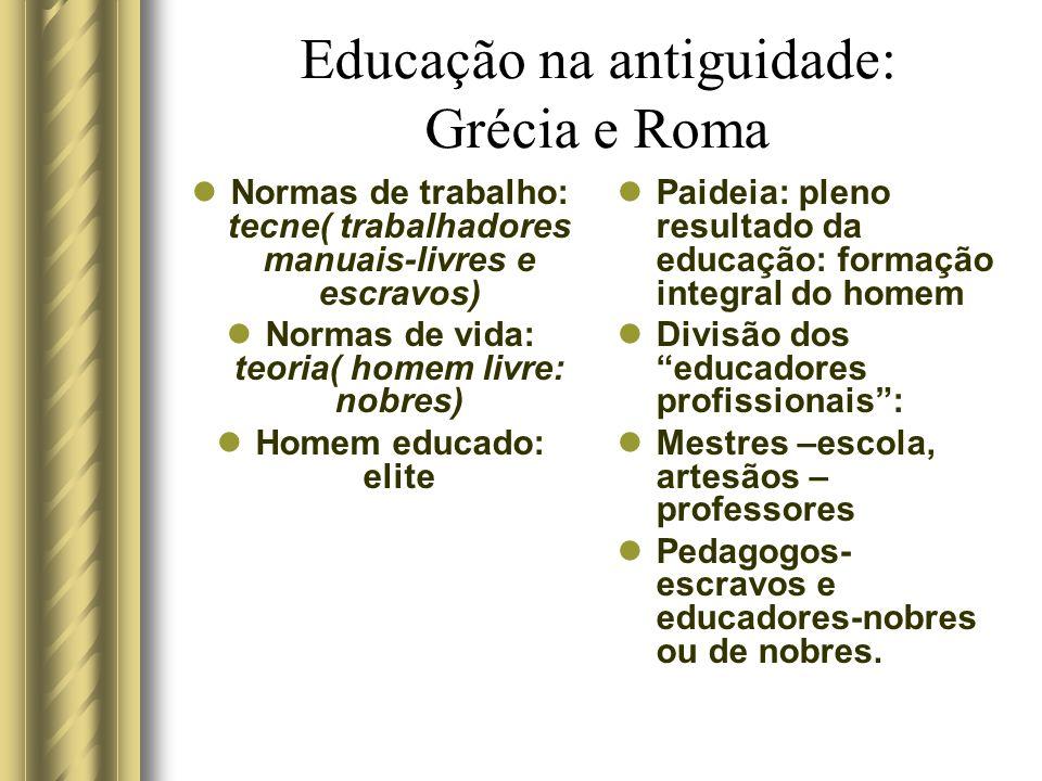 Educação na antiguidade: Grécia e Roma Normas de trabalho: tecne( trabalhadores manuais-livres e escravos) Normas de vida: teoria( homem livre: nobres