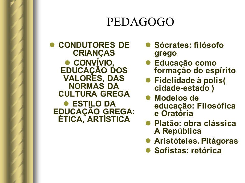 PEDAGOGO CONDUTORES DE CRIANÇAS CONVÍVIO, EDUCAÇÃO DOS VALORES, DAS NORMAS DA CULTURA GREGA ESTILO DA EDUCAÇÃO GREGA: ÉTICA, ARTÍSTICA Sócrates: filós