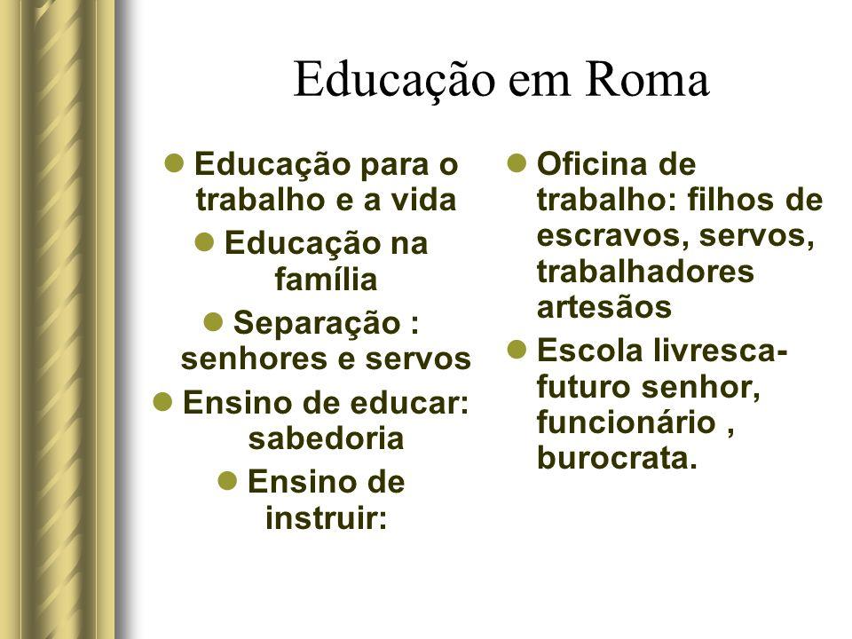 Educação em Roma Educação para o trabalho e a vida Educação na família Separação : senhores e servos Ensino de educar: sabedoria Ensino de instruir: O