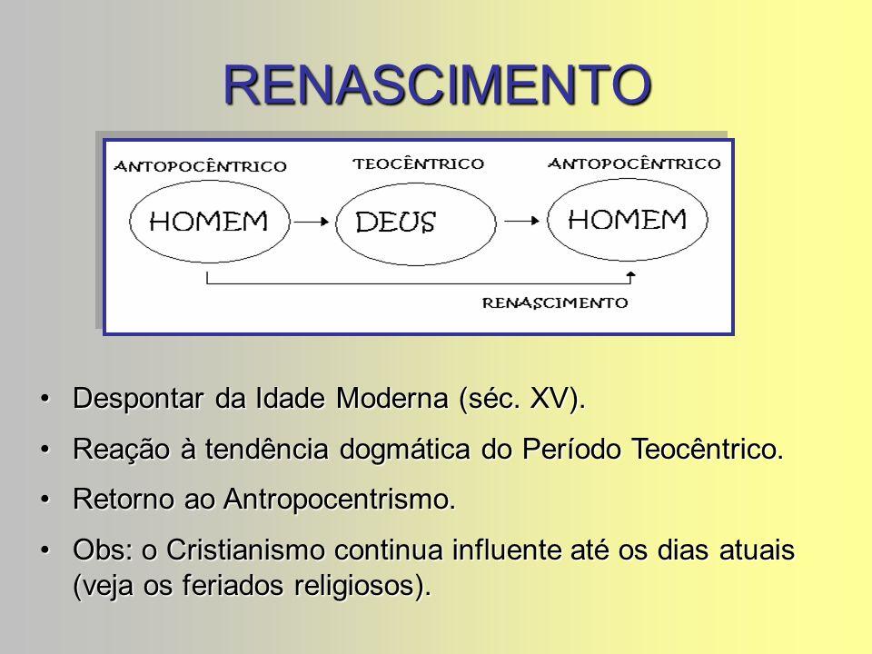 RENASCIMENTO Despontar da Idade Moderna (séc.XV).Despontar da Idade Moderna (séc.
