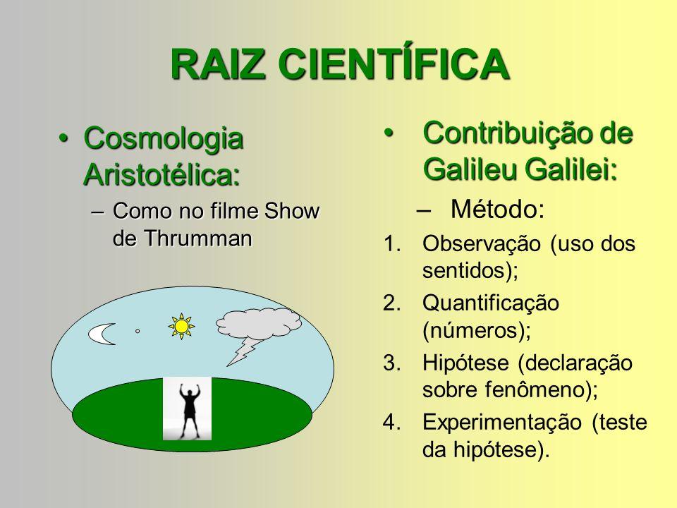 RAIZ CIENTÍFICA Cosmologia Aristotélica:Cosmologia Aristotélica: –Como no filme Show de Thrumman Contribuição de Galileu Galilei:Contribuição de Galileu Galilei: –Método: 1.Observação (uso dos sentidos); 2.Quantificação (números); 3.Hipótese (declaração sobre fenômeno); 4.Experimentação (teste da hipótese).