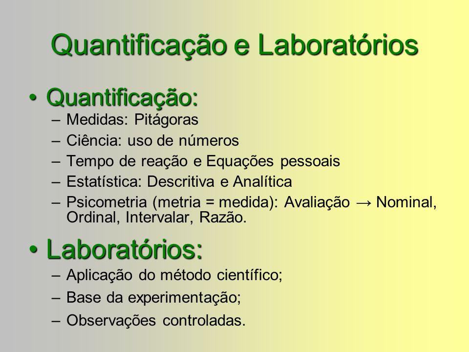 Ciências Biológicas Fisiologia (função dos órgãos); Anatomia (estrutura do organismo). Órgãos Sensoriais: sensação e percepção. Sistema Nervoso: neurô