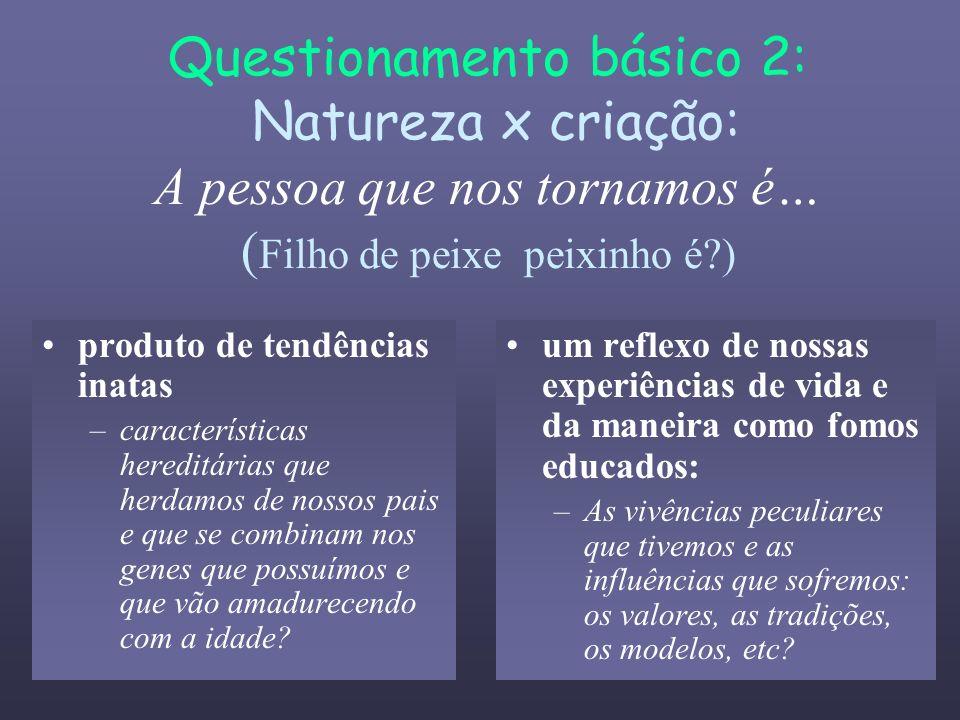 Questionamento básico 2: Natureza x criação: A pessoa que nos tornamos é… ( Filho de peixe peixinho é?) produto de tendências inatas –características