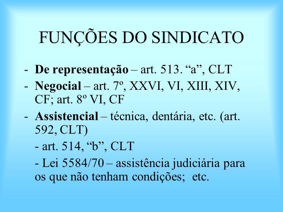 FUNÇÕES DO SINDICATO -De representação – art. 513. a, CLT -Negocial – art. 7º, XXVI, VI, XIII, XIV, CF; art. 8º VI, CF -Assistencial – técnica, dentár