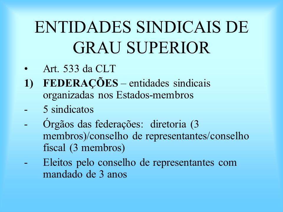 ENTIDADES SINDICAIS DE GRAU SUPERIOR Art. 533 da CLT 1)FEDERAÇÕES – entidades sindicais organizadas nos Estados-membros -5 sindicatos -Órgãos das fede
