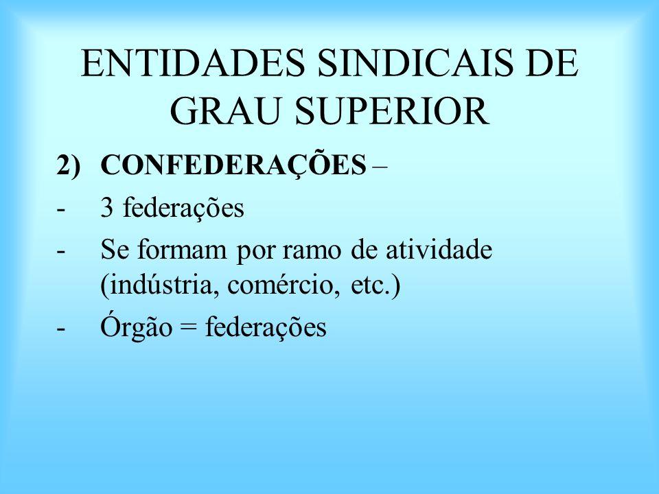 ENTIDADES SINDICAIS DE GRAU SUPERIOR 2)CONFEDERAÇÕES – -3 federações -Se formam por ramo de atividade (indústria, comércio, etc.) -Órgão = federações