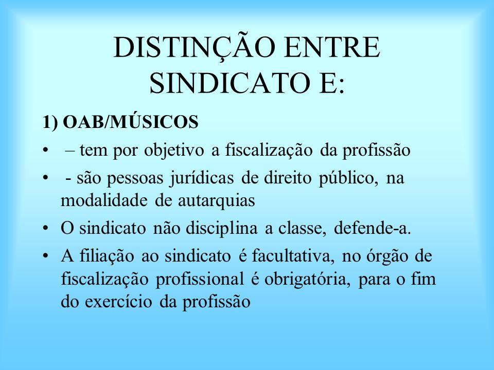 DISTINÇÃO ENTRE SINDICATO E: 1) OAB/MÚSICOS – tem por objetivo a fiscalização da profissão - são pessoas jurídicas de direito público, na modalidade d