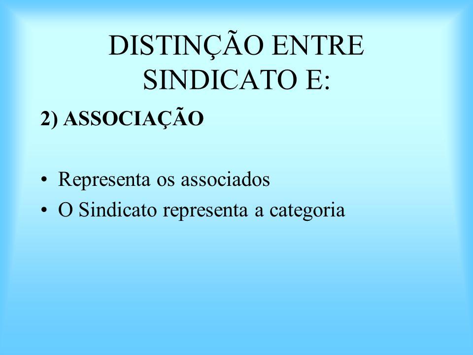 DISTINÇÃO ENTRE SINDICATO E: 2) ASSOCIAÇÃO Representa os associados O Sindicato representa a categoria