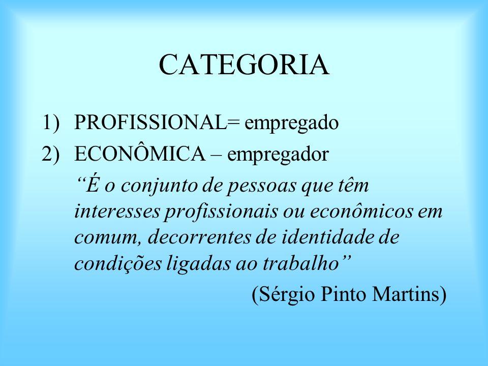 CATEGORIA 1)PROFISSIONAL= empregado 2)ECONÔMICA – empregador É o conjunto de pessoas que têm interesses profissionais ou econômicos em comum, decorren