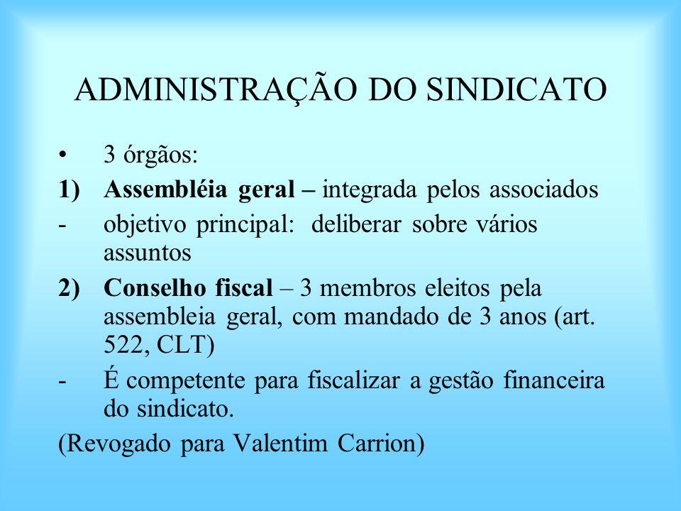 ADMINISTRAÇÃO DO SINDICATO 3 órgãos: 1)Assembléia geral – integrada pelos associados -objetivo principal: deliberar sobre vários assuntos 2)Conselho f