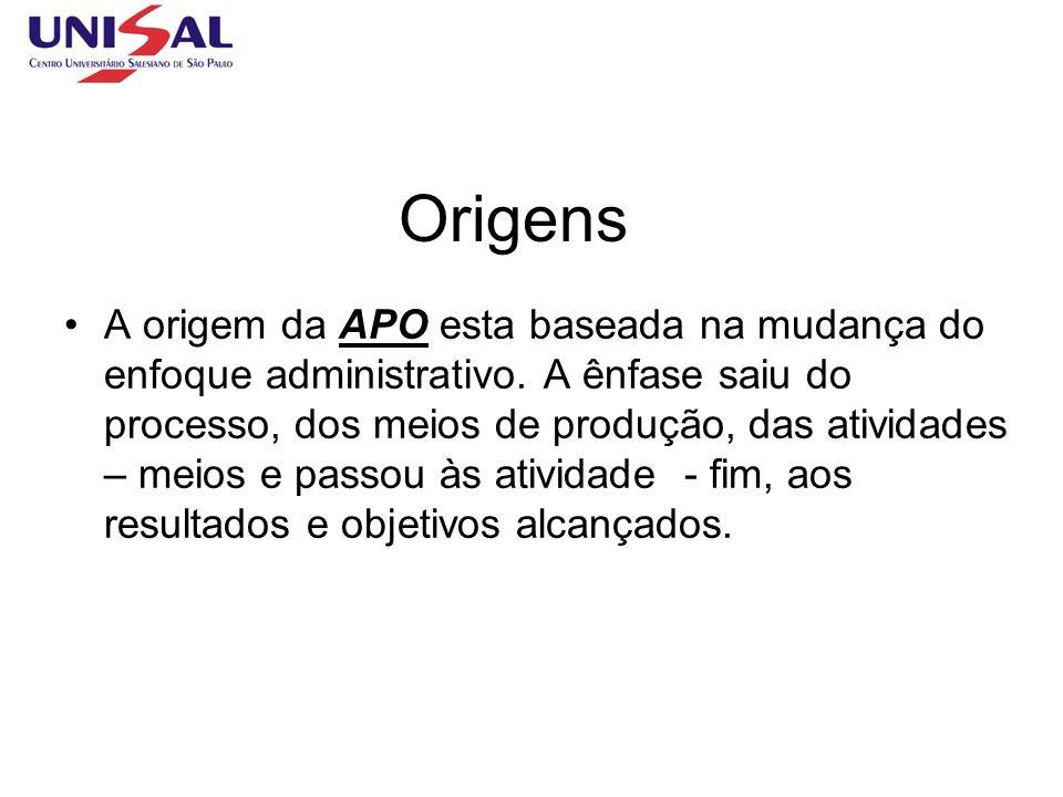 Origens A origem da APO esta baseada na mudança do enfoque administrativo. A ênfase saiu do processo, dos meios de produção, das atividades – meios e
