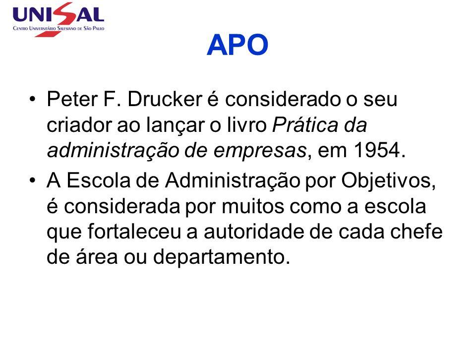 APO Peter F. Drucker é considerado o seu criador ao lançar o livro Prática da administração de empresas, em 1954. A Escola de Administração por Objeti