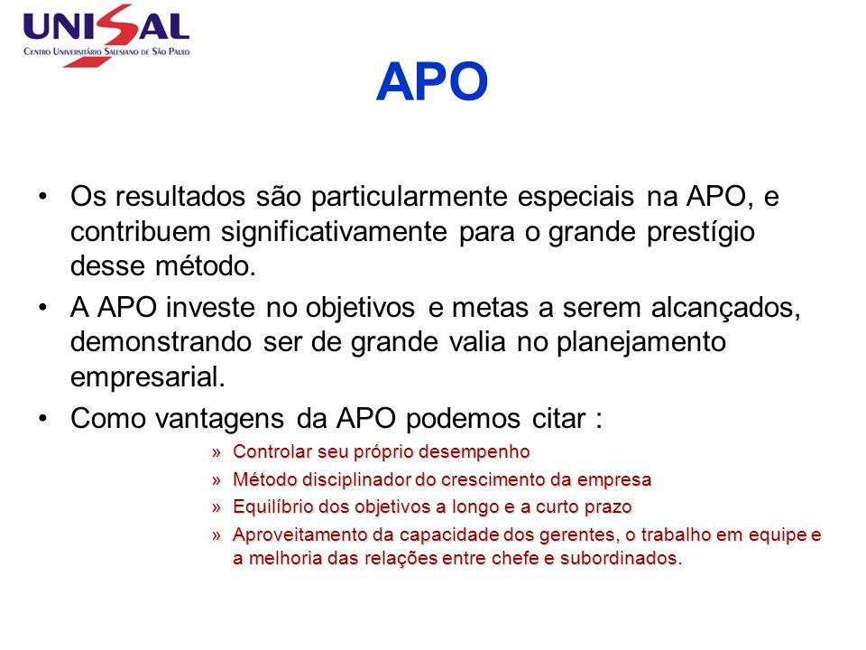 APO Os resultados são particularmente especiais na APO, e contribuem significativamente para o grande prestígio desse método. A APO investe no objetiv