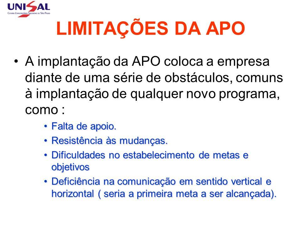 LIMITAÇÕES DA APO A implantação da APO coloca a empresa diante de uma série de obstáculos, comuns à implantação de qualquer novo programa, como : Falt