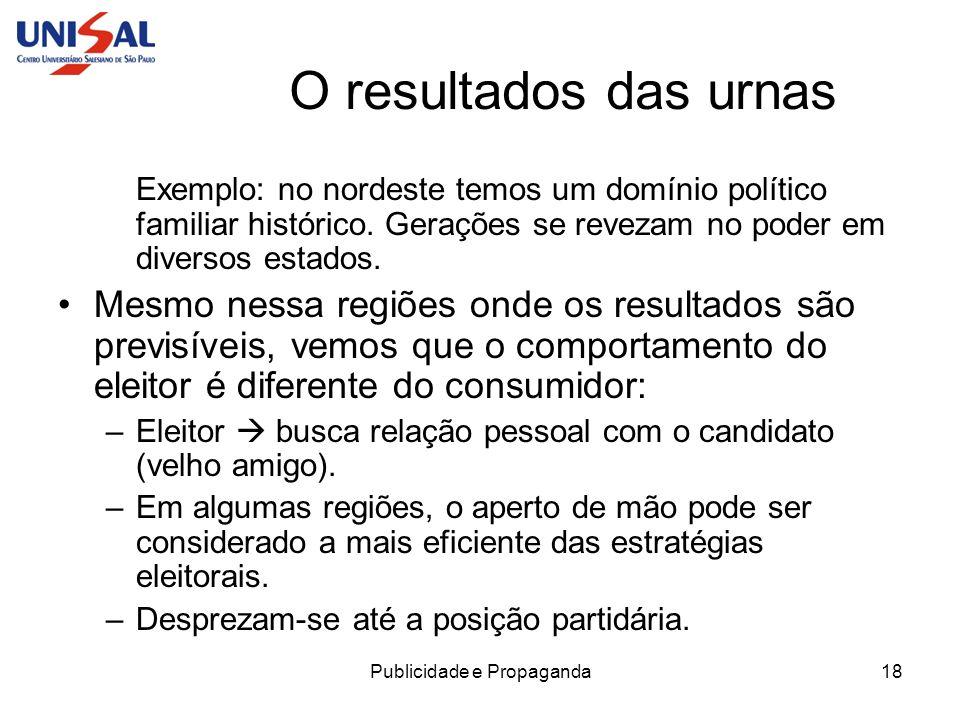 Publicidade e Propaganda18 O resultados das urnas Exemplo: no nordeste temos um domínio político familiar histórico. Gerações se revezam no poder em d