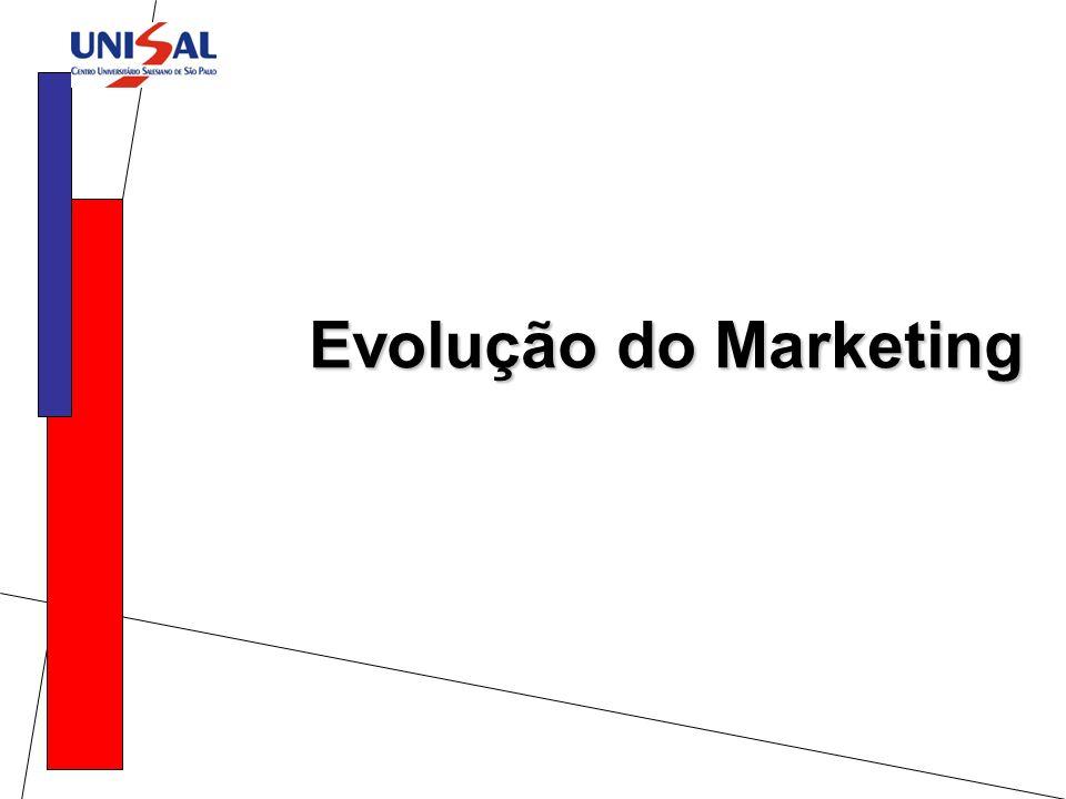 Evolução do Marketing
