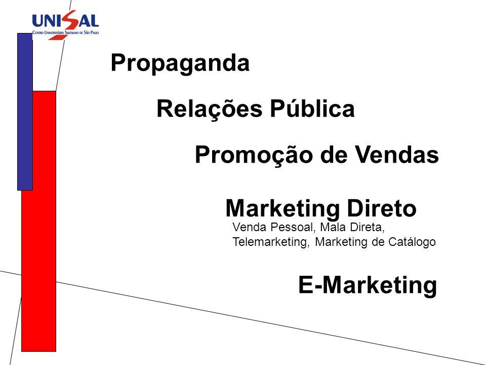 Propaganda Relações Pública Promoção de Vendas Marketing Direto Venda Pessoal, Mala Direta, Telemarketing, Marketing de Catálogo E-Marketing