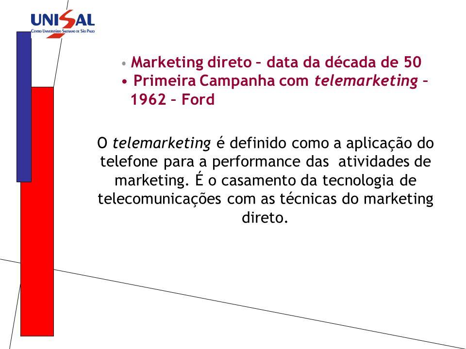 Marketing direto – data da década de 50 Primeira Campanha com telemarketing – 1962 – Ford O telemarketing é definido como a aplicação do telefone para