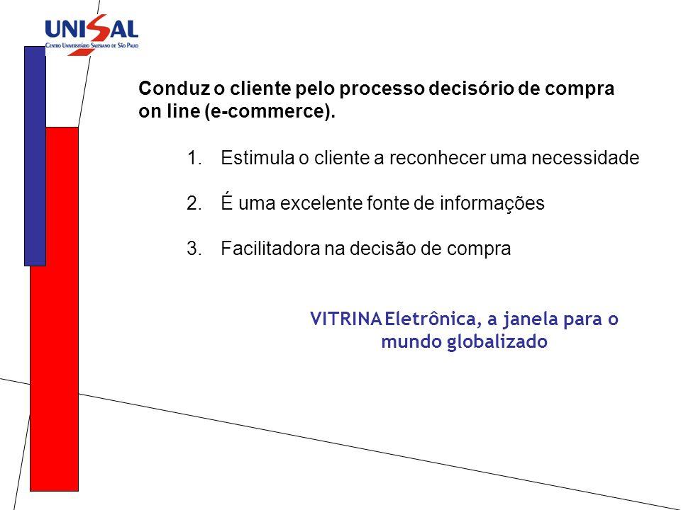 Conduz o cliente pelo processo decisório de compra on line (e-commerce). 1.Estimula o cliente a reconhecer uma necessidade 2.É uma excelente fonte de