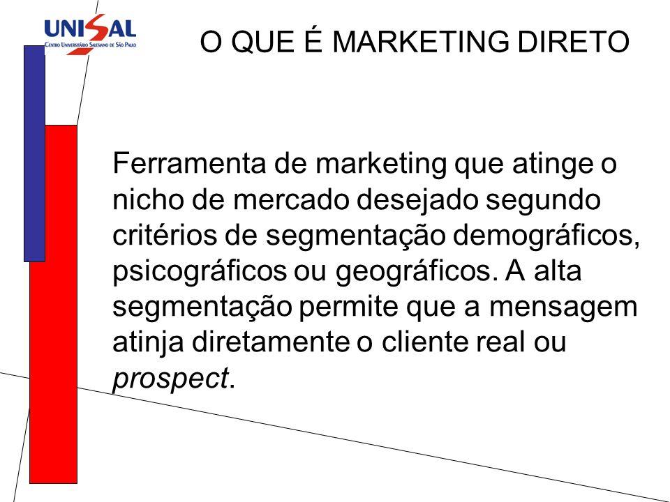O QUE É MARKETING DIRETO Ferramenta de marketing que atinge o nicho de mercado desejado segundo critérios de segmentação demográficos, psicográficos o